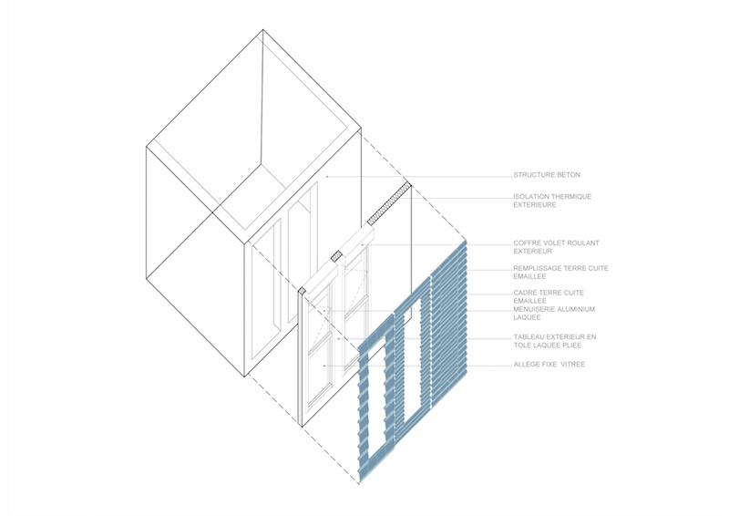 Coallia Wohnungen Fassadenaufbau © Périphériques Architectes
